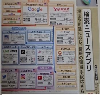 Search Market.JPG